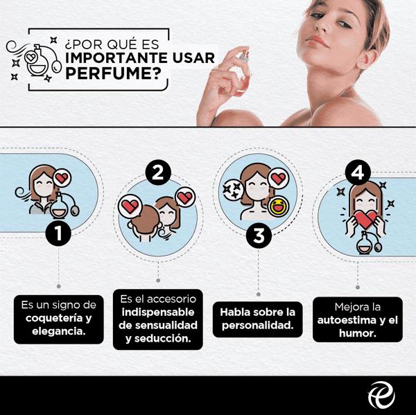 por que regalar pefumes